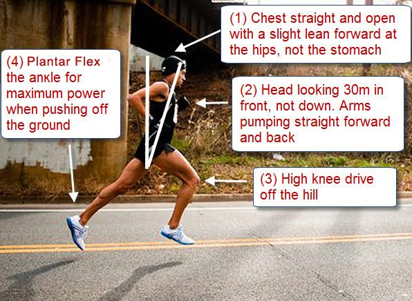 how to run uphill
