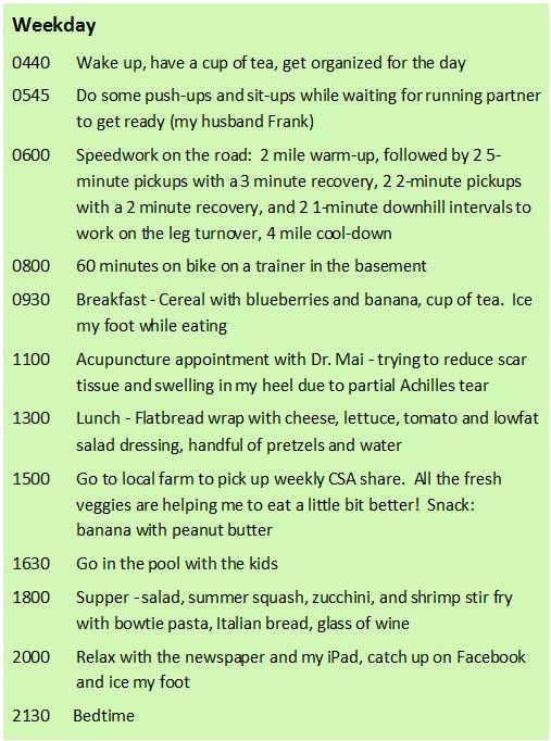 corsaro nancy week in the life table 9.6.14