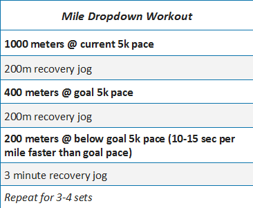 dropdown mile workout table mile gauvin 9.21.14