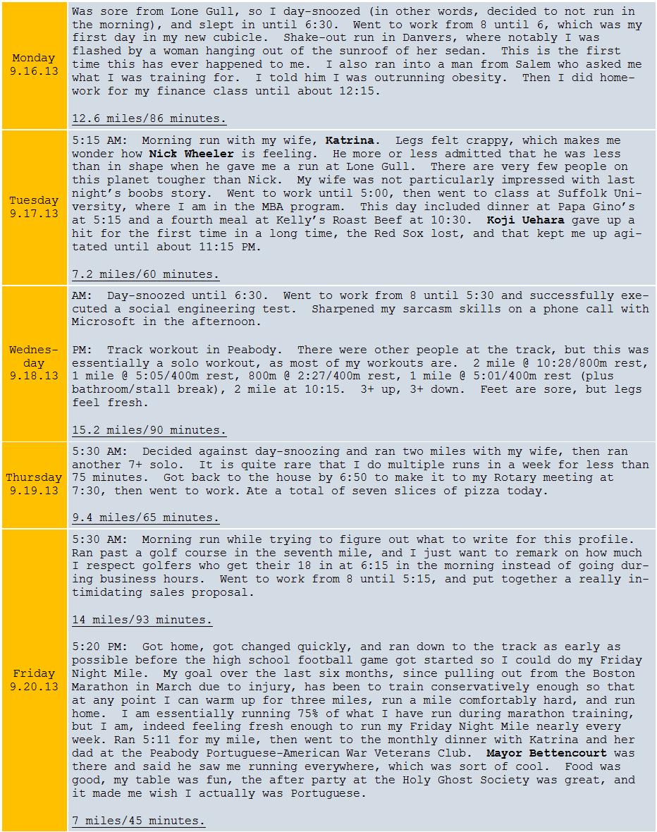 vassallo training schedule weekday 11.23.14
