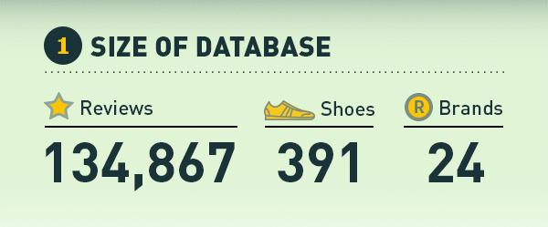 jens affordable shoes 1 10.24.15